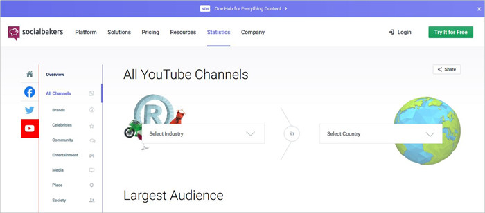 How to Know YouTube Audience Demographics - Social Bakers