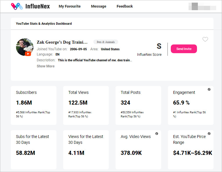 How to Find YouTube Influencers - Detailed Analytics of the Influencer